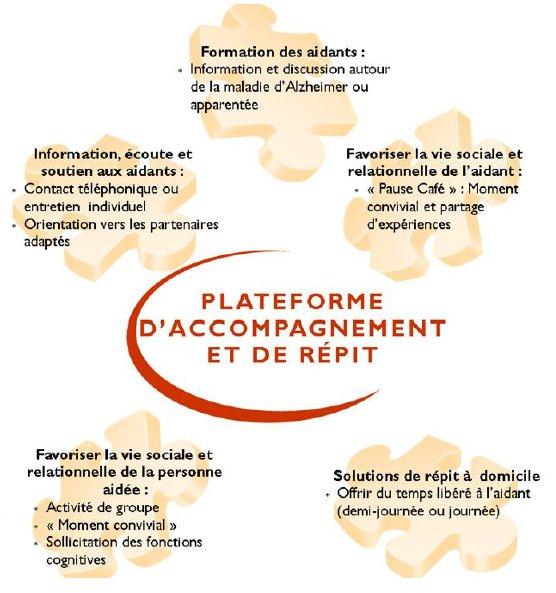 ehpad-maison-retraite-madeleine-repitproximite